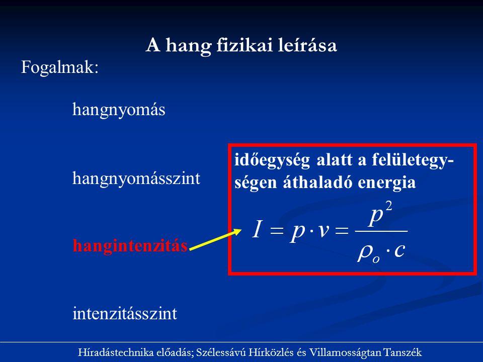 Fogalmak: hangnyomás hangnyomásszint hangintenzitás intenzitásszint A hang fizikai leírása Híradástechnika előadás; Szélessávú Hírközlés és Villamossá