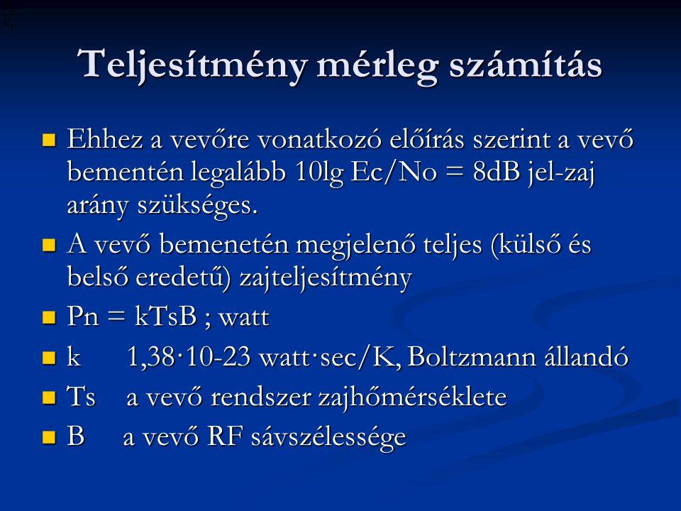 Teljesítmény mérleg számítás Ehhez a vevőre vonatkozó előírás szerint a vevő bementén legalább 10lg Ec/No = 8dB jel-zaj arány szükséges.
