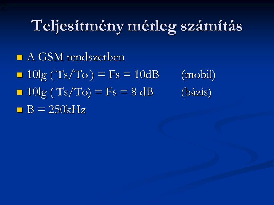 Teljesítmény mérleg számítás A GSM rendszerben A GSM rendszerben 10lg ( Ts/To ) = Fs = 10dB(mobil) 10lg ( Ts/To ) = Fs = 10dB(mobil) 10lg ( Ts/To) = Fs = 8 dB(bázis) 10lg ( Ts/To) = Fs = 8 dB(bázis) B = 250kHz B = 250kHz