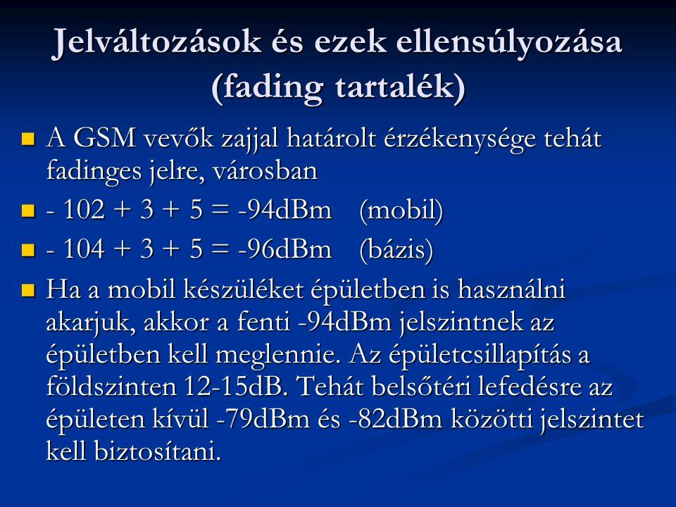 Jelváltozások és ezek ellensúlyozása (fading tartalék) A GSM vevők zajjal határolt érzékenysége tehát fadinges jelre, városban A GSM vevők zajjal határolt érzékenysége tehát fadinges jelre, városban - 102 + 3 + 5 = -94dBm(mobil) - 102 + 3 + 5 = -94dBm(mobil) - 104 + 3 + 5 = -96dBm(bázis) - 104 + 3 + 5 = -96dBm(bázis) Ha a mobil készüléket épületben is használni akarjuk, akkor a fenti -94dBm jelszintnek az épületben kell meglennie.