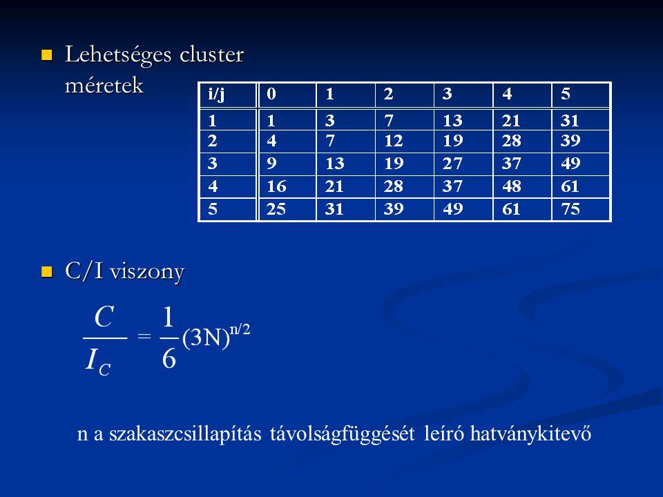 Lehetséges cluster méretek Lehetséges cluster méretek C/I viszony C/I viszony n a szakaszcsillapítás távolságfüggését leíró hatványkitevő