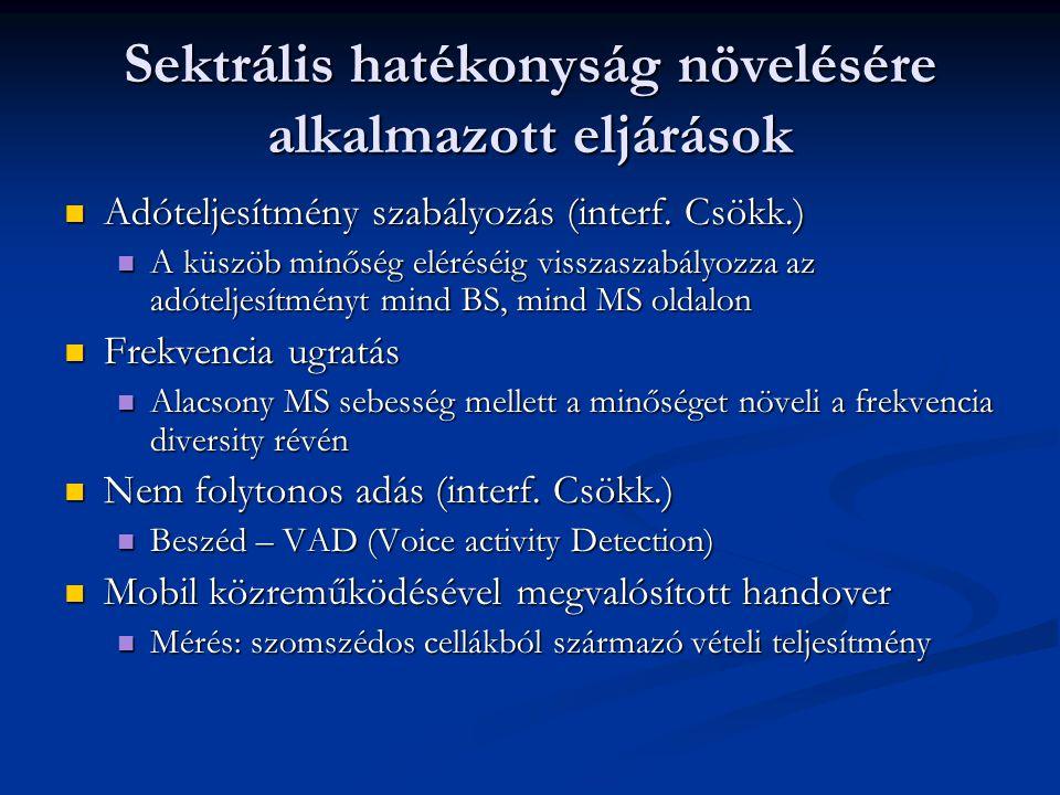 Sektrális hatékonyság növelésére alkalmazott eljárások Adóteljesítmény szabályozás (interf.