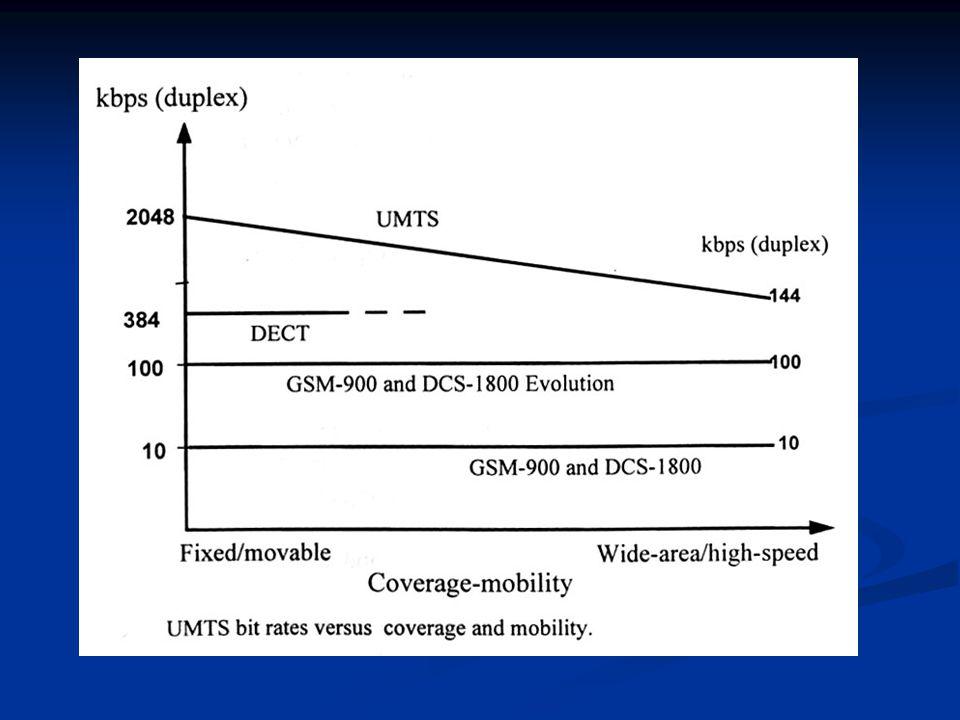 Az antennák irányhatása, nyeresége és hatásos felülete Az antennák irányhatása, nyeresége és hatásos felülete Irányhatás Nyereség Hatásos felület (vevőant.