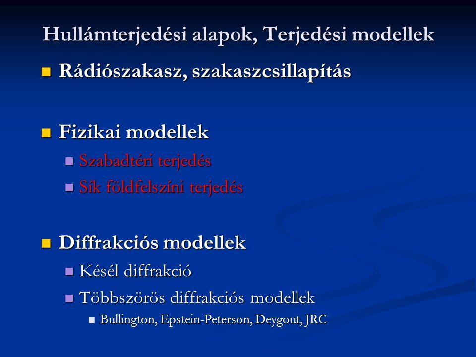 Hullámterjedési alapok, Terjedési modellek Rádiószakasz, szakaszcsillapítás Rádiószakasz, szakaszcsillapítás Fizikai modellek Fizikai modellek Szabadtéri terjedés Szabadtéri terjedés Sík földfelszíni terjedés Sík földfelszíni terjedés Diffrakciós modellek Diffrakciós modellek Késél diffrakció Késél diffrakció Többszörös diffrakciós modellek Többszörös diffrakciós modellek Bullington, Epstein-Peterson, Deygout, JRC Bullington, Epstein-Peterson, Deygout, JRC