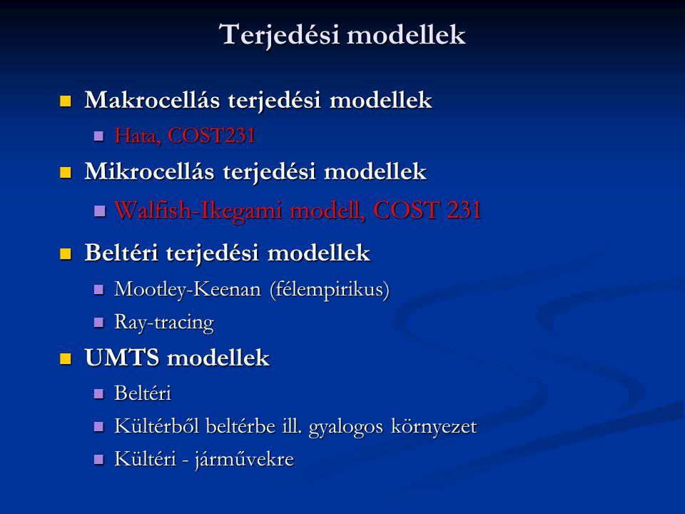Terjedési modellek Makrocellás terjedési modellek Makrocellás terjedési modellek Hata, COST231 Hata, COST231 Mikrocellás terjedési modellek Mikrocellás terjedési modellek Walfish-Ikegami modell, COST 231 Walfish-Ikegami modell, COST 231 Beltéri terjedési modellek Beltéri terjedési modellek Mootley-Keenan (félempirikus) Mootley-Keenan (félempirikus) Ray-tracing Ray-tracing UMTS modellek UMTS modellek Beltéri Beltéri Kültérből beltérbe ill.