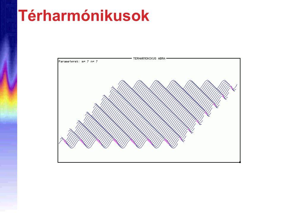 Térharmónikusok