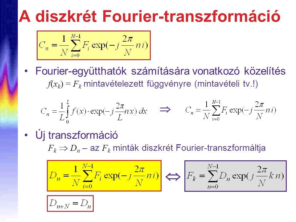 Fourier-együtthatók számítására vonatkozó közelítés f(x k ) = F k mintavételezett függvényre (mintavételi tv.!)   Új transzformáció F k  D n – az F k minták diszkrét Fourier-transzformáltja