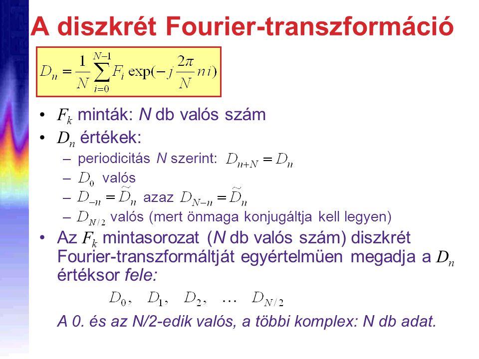 A diszkrét Fourier-transzformáció F k minták: N db valós szám D n értékek: –periodicitás N szerint: – valós – azaz – valós (mert önmaga konjugáltja kell legyen) Az F k mintasorozat (N db valós szám) diszkrét Fourier-transzformáltját egyértelmüen megadja a D n értéksor fele: A 0.