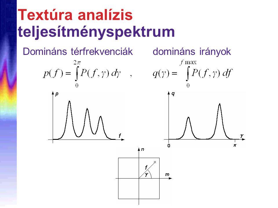 Textúra analízis teljesítményspektrum Domináns térfrekvenciák domináns irányok