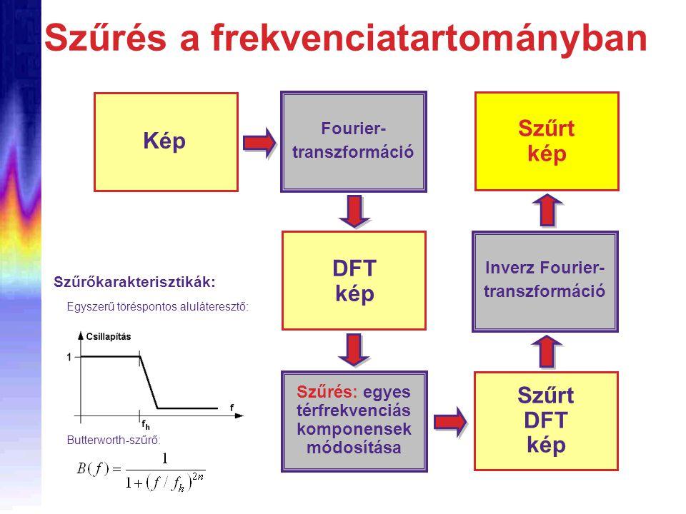 Szűrés a frekvenciatartományban Kép Fourier- transzformáció DFT kép Szűrés: egyes térfrekvenciás komponensek módosítása Szűrt DFT kép Inverz Fourier- transzformáció Szűrt kép Szűrőkarakterisztikák: Egyszerű töréspontos aluláteresztő: Butterworth-szűrő: