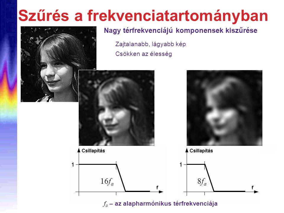 Szűrés a frekvenciatartományban 8fa8fa 16f a Nagy térfrekvenciájú komponensek kiszűrése Zajtalanabb, lágyabb kép Csökken az élesség f a – az alapharmónikus térfrekvenciája