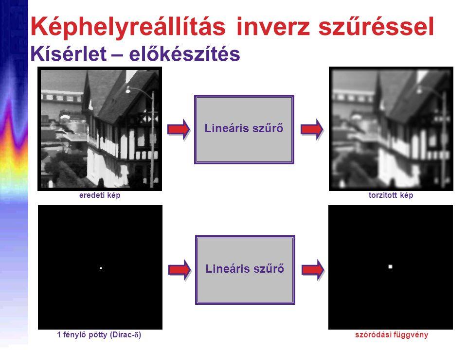 Képhelyreállítás inverz szűréssel Kísérlet – előkészítés torzított kép Lineáris szűrő eredeti kép Lineáris szűrő 1 fénylő pötty (Dirac-  ) szóródási függvény