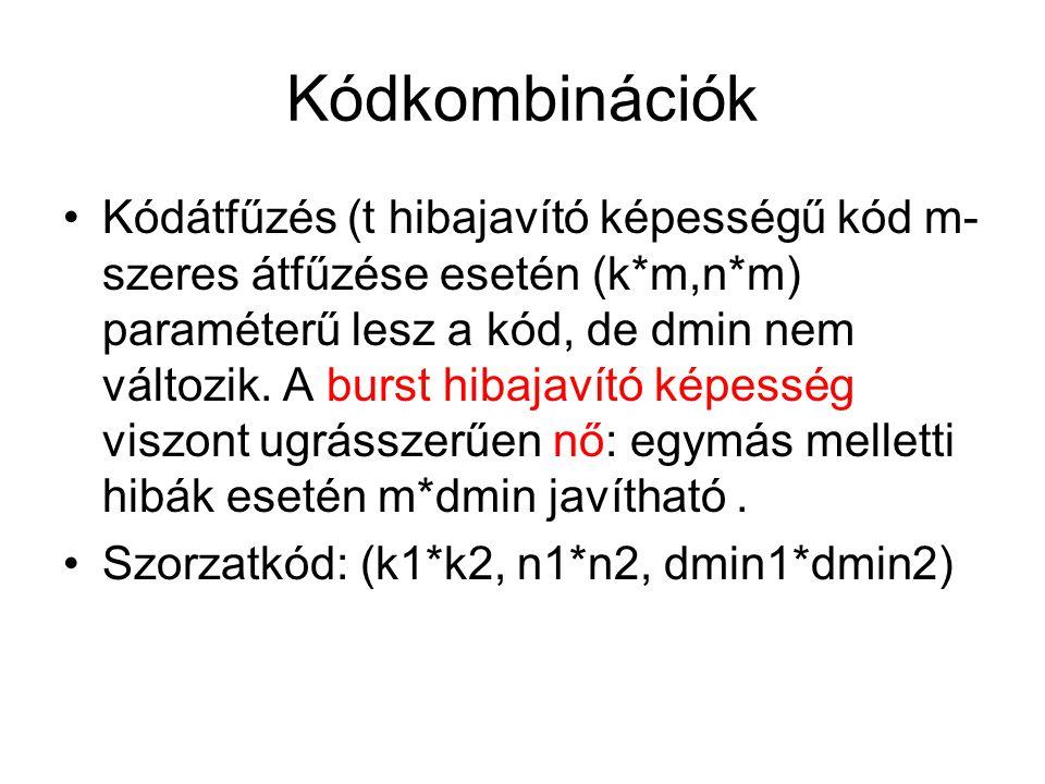 Kódkombinációk Kódátfűzés (t hibajavító képességű kód m- szeres átfűzése esetén (k*m,n*m) paraméterű lesz a kód, de dmin nem változik. A burst hibajav