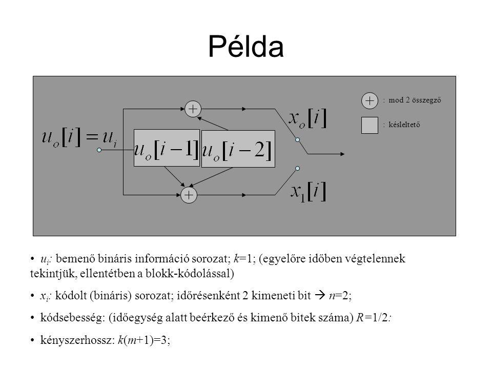 Példa u i : bemenő bináris információ sorozat; k=1; (egyelőre időben végtelennek tekintjük, ellentétben a blokk-kódolással) x i : kódolt (bináris) sor