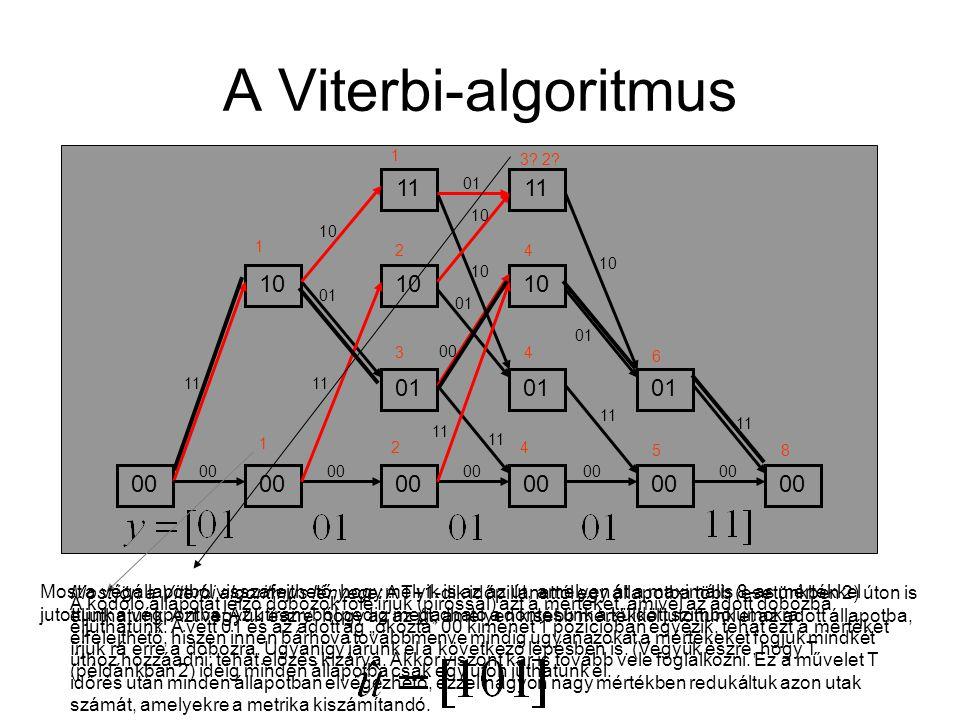 A Viterbi-algoritmus 00 10 00 11 00 01 10 11 01 00 11 10 00 01 10 11 00 11 00 11 01 10 01 00 01 00 11 10 01 00 11 1 1 1 2 3 2 3? 2? 4 4 4 6 58 A kódol