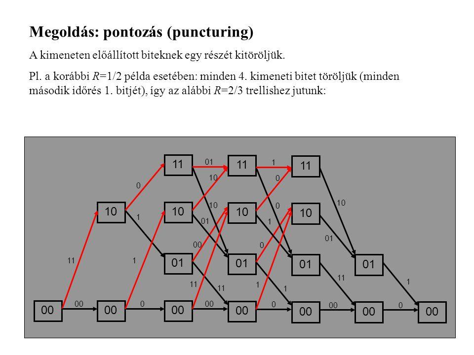 Megoldás: pontozás (puncturing) A kimeneten előállított biteknek egy részét kitöröljük. Pl. a korábbi R=1/2 példa esetében: minden 4. kimeneti bitet t
