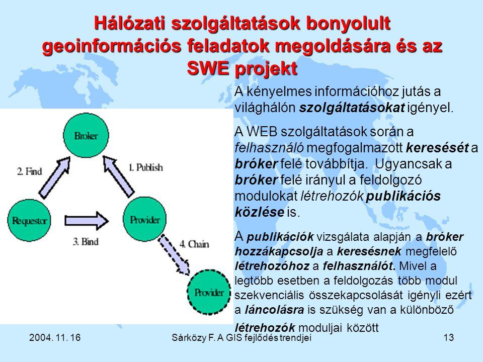 2004. 11. 16Sárközy F. A GIS fejlődés trendjei13 Hálózati szolgáltatások bonyolult geoinformációs feladatok megoldására és az SWE projekt A kényelmes