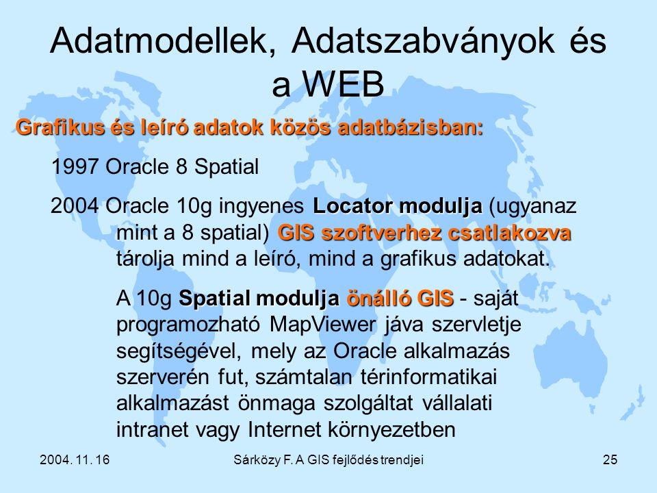 2004. 11. 16Sárközy F. A GIS fejlődés trendjei25 Adatmodellek, Adatszabványok és a WEB Grafikus és leíró adatok közös adatbázisban: Grafikus és leíró