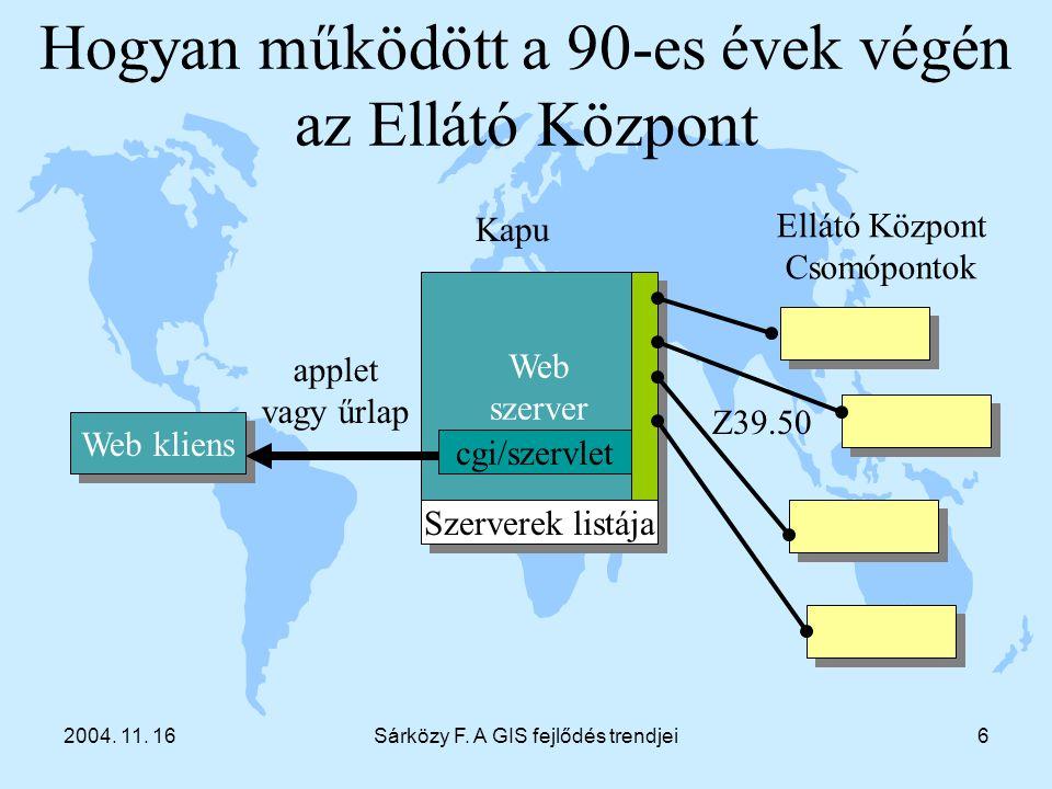 2004. 11. 16Sárközy F. A GIS fejlődés trendjei6 Hogyan működött a 90-es évek végén az Ellátó Központ Web szerver Web szerver Web kliens Kapu Ellátó Kö
