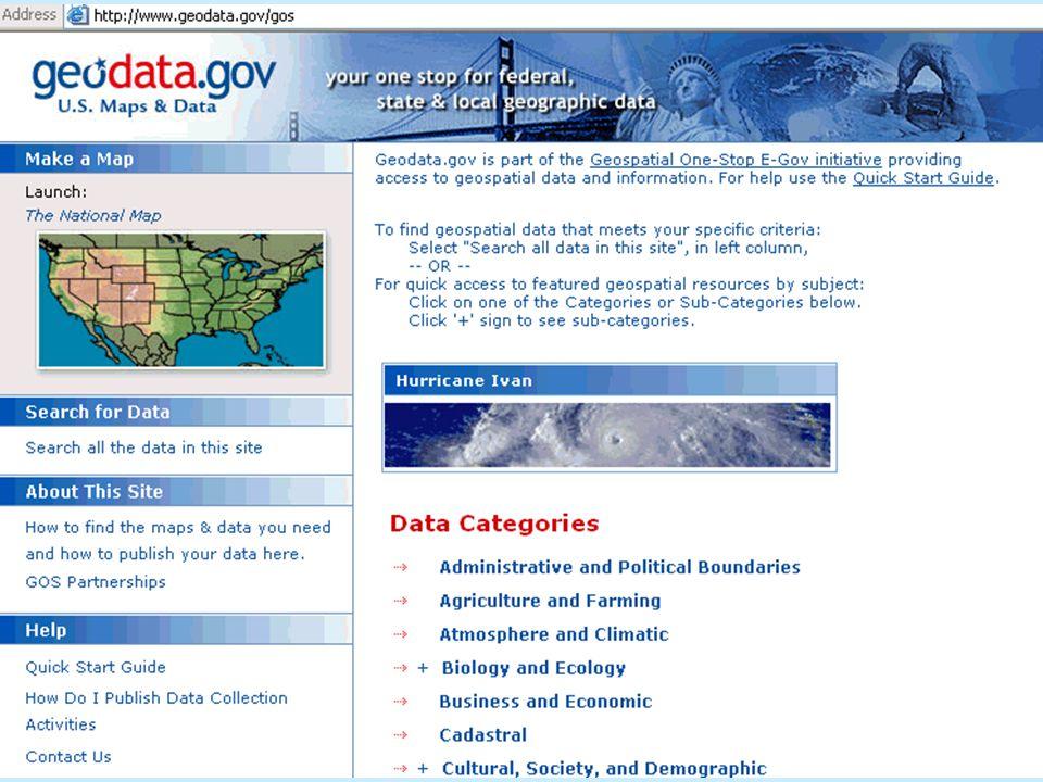 2004. 11. 16Sárközy F. A GIS fejlődés trendjei10