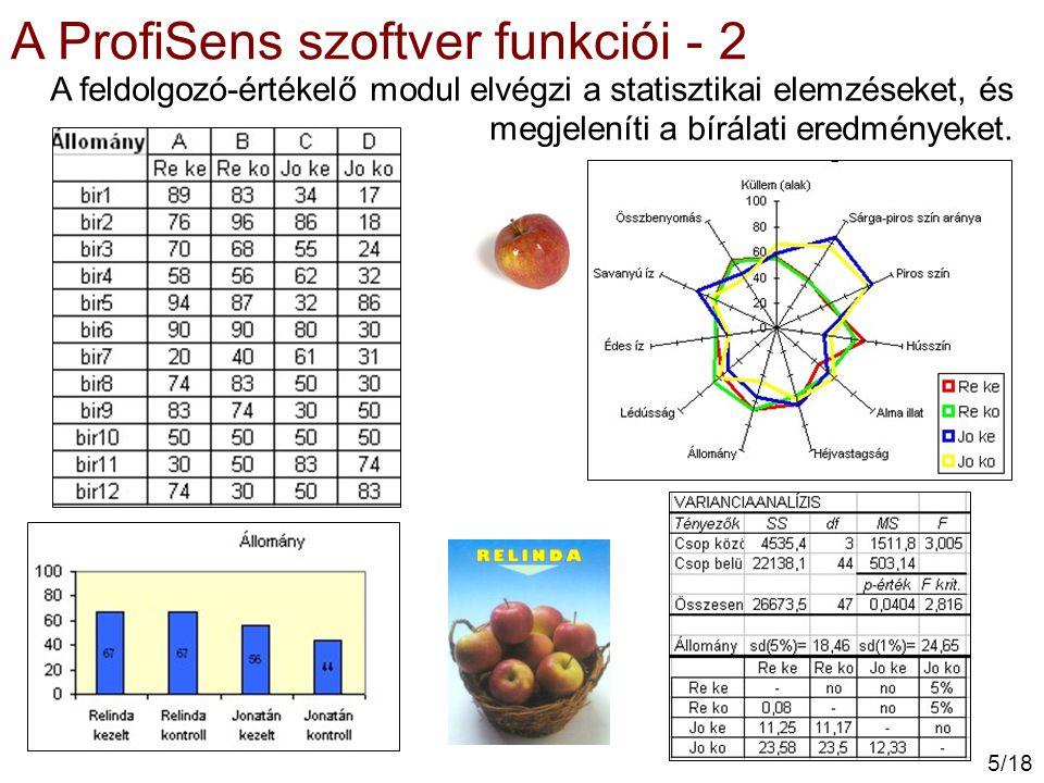 5/18 A ProfiSens szoftver funkciói - 2 A feldolgozó-értékelő modul elvégzi a statisztikai elemzéseket, és megjeleníti a bírálati eredményeket.