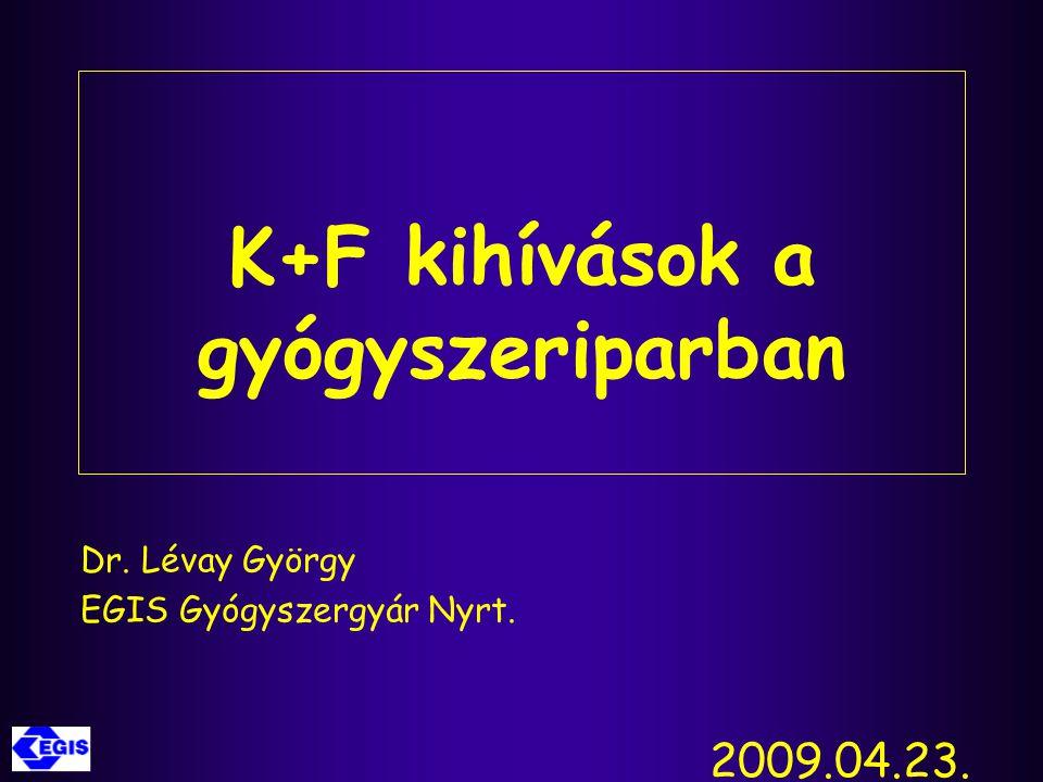 K+F kihívások a gyógyszeriparban Dr. Lévay György EGIS Gyógyszergyár Nyrt. 2009.04.23.
