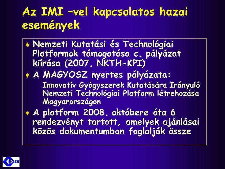Az IMI –vel kapcsolatos hazai események  Nemzeti Kutatási és Technológiai Platformok támogatása c. pályázat kiírása (2007, NKTH-KPI)  A MAGYOSZ nyer