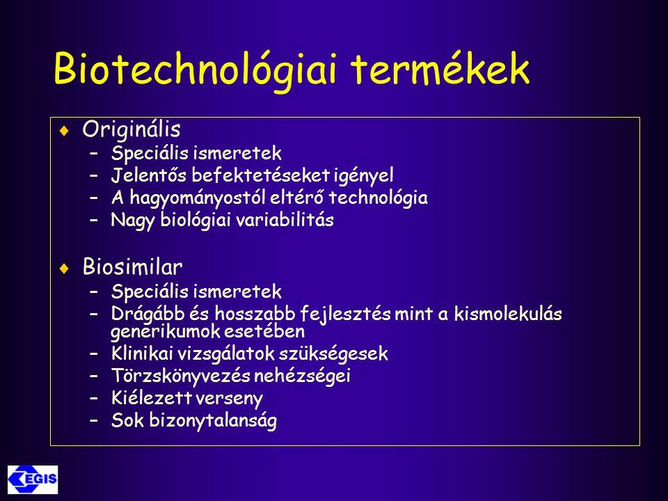Biotechnológiai termékek  Originális –Speciális ismeretek –Jelentős befektetéseket igényel –A hagyományostól eltérő technológia –Nagy biológiai varia