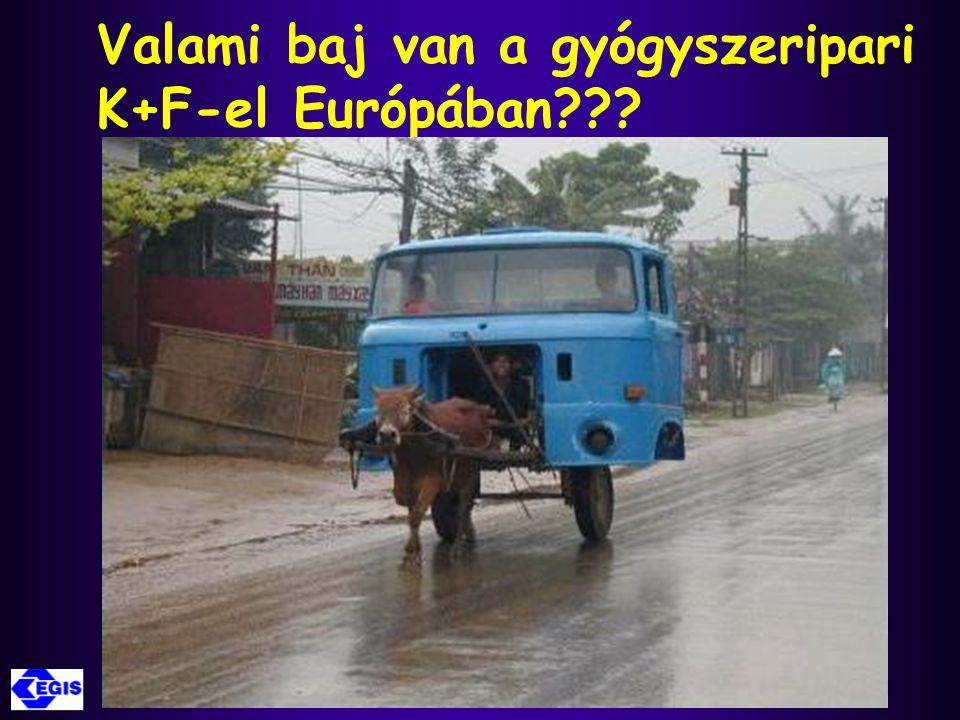 Valami baj van a gyógyszeripari K+F-el Európában???