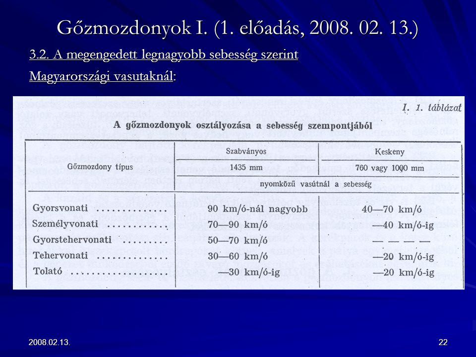 2008.02.13.22 Gőzmozdonyok I. (1. előadás, 2008. 02. 13.) 3.2. A megengedett legnagyobb sebesség szerint Magyarországi vasutaknál: