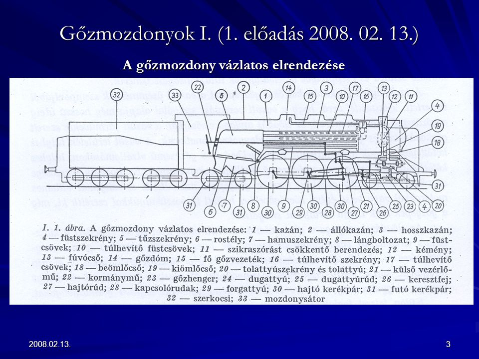 2008.02.13.4 Gőzmozdonyok I.(1. előadás 2008. 02.