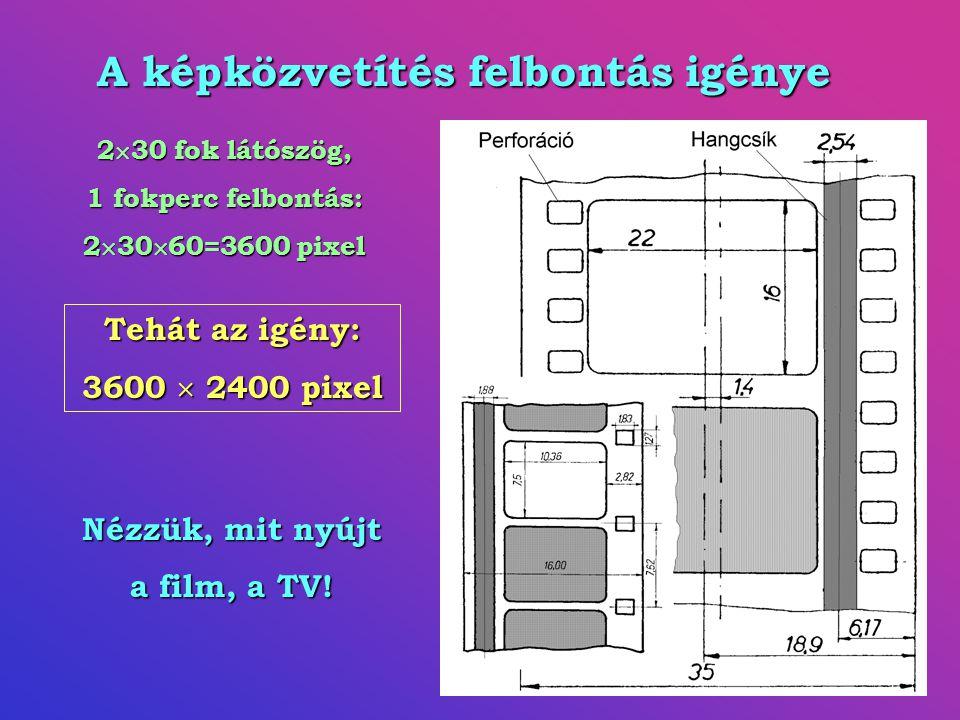 A képközvetítés felbontás igénye 2  30 fok látószög, 1 fokperc felbontás: 2  30  60=3600 pixel Tehát az igény: 3600  2400 pixel Nézzük, mit nyújt a film, a TV!