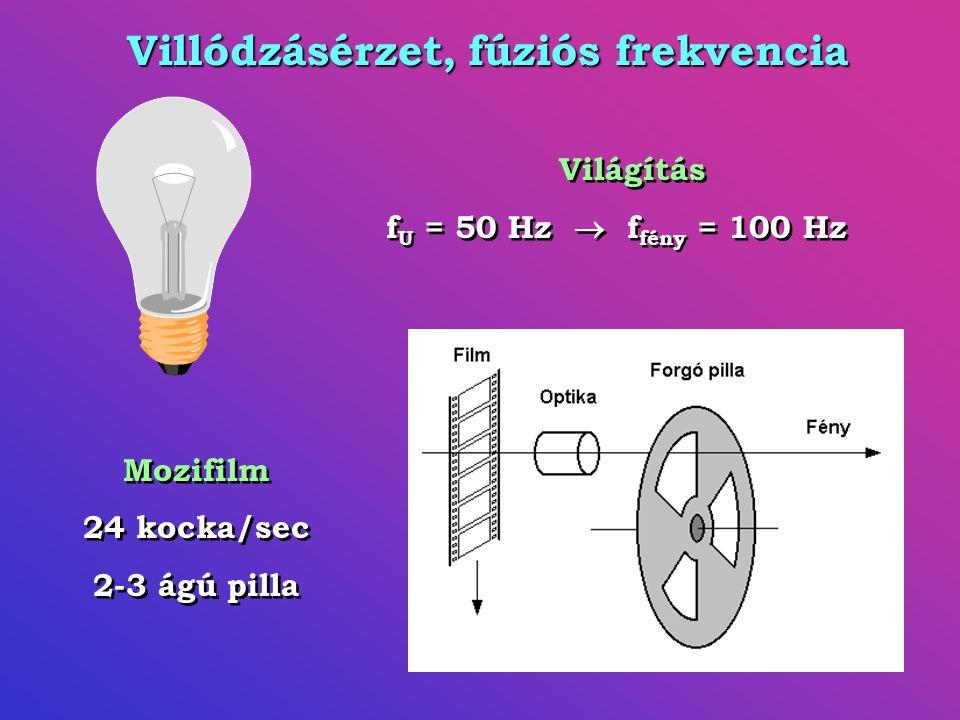 Villódzásérzet, fúziós frekvencia Világítás f U = 50 Hz  f fény = 100 Hz Világítás f U = 50 Hz  f fény = 100 Hz Mozifilm 24 kocka/sec 2-3 ágú pilla Mozifilm 24 kocka/sec 2-3 ágú pilla