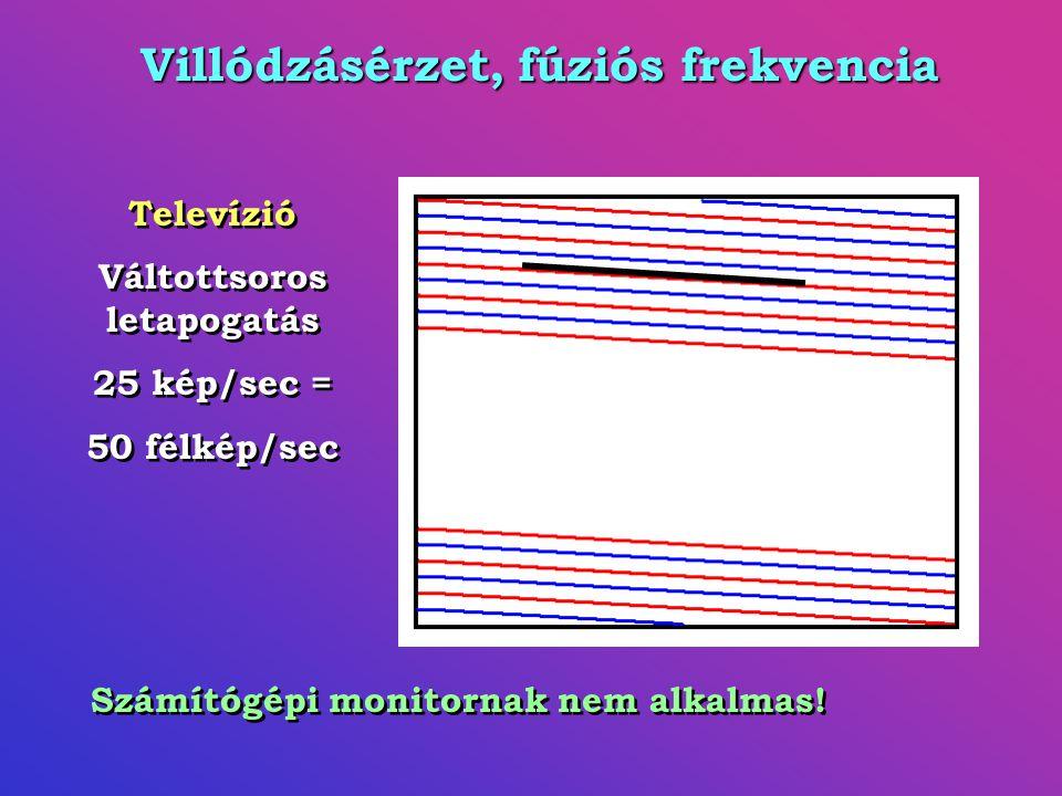 Villódzásérzet, fúziós frekvencia Televízió Váltottsoros letapogatás 25 kép/sec = 50 félkép/sec Televízió Váltottsoros letapogatás 25 kép/sec = 50 félkép/sec Számítógépi monitornak nem alkalmas!