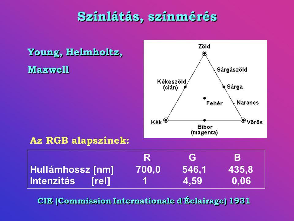 Színlátás, színmérés Young, Helmholtz, Maxwell Young, Helmholtz, Maxwell R G B Hullámhossz [nm] 700,0 546,1 435,8 Intenzitás [rel] 1 4,59 0,06 Az RGB alapszínek: CIE (Commission Internationale d Éclairage) 1931