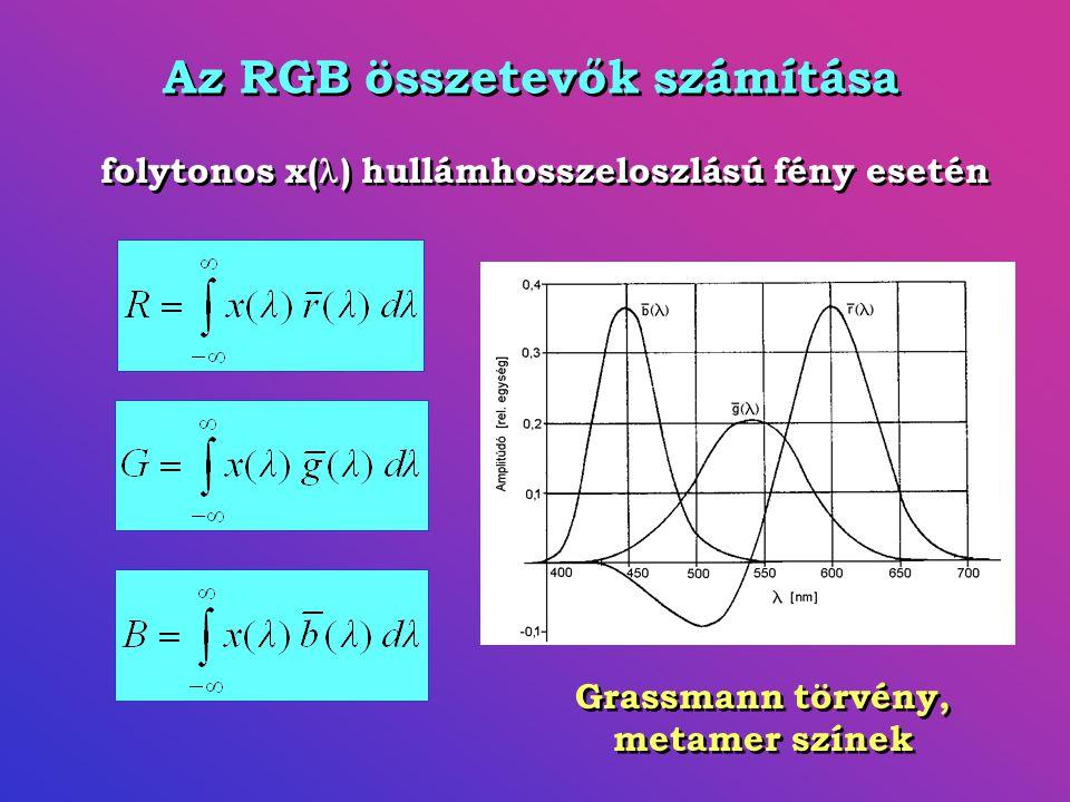 Az RGB összetevők számítása folytonos x( ) hullámhosszeloszlású fény esetén Grassmann törvény, metamer színek