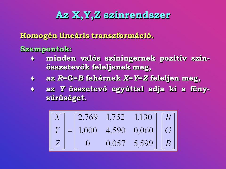Az X,Y,Z színrendszer Homogén lineáris transzformáció. Szempontok:  minden valós színingernek pozitív szín- összetevők feleljenek meg,  az R =G= B f