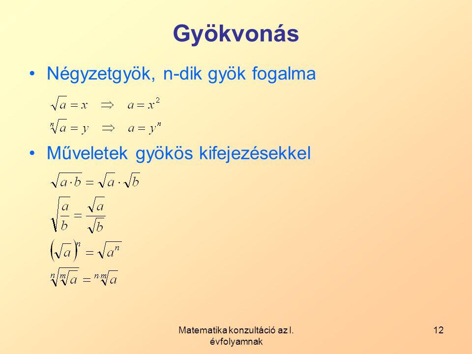 Matematika konzultáció az I. évfolyamnak 12 Gyökvonás Négyzetgyök, n-dik gyök fogalma Műveletek gyökös kifejezésekkel