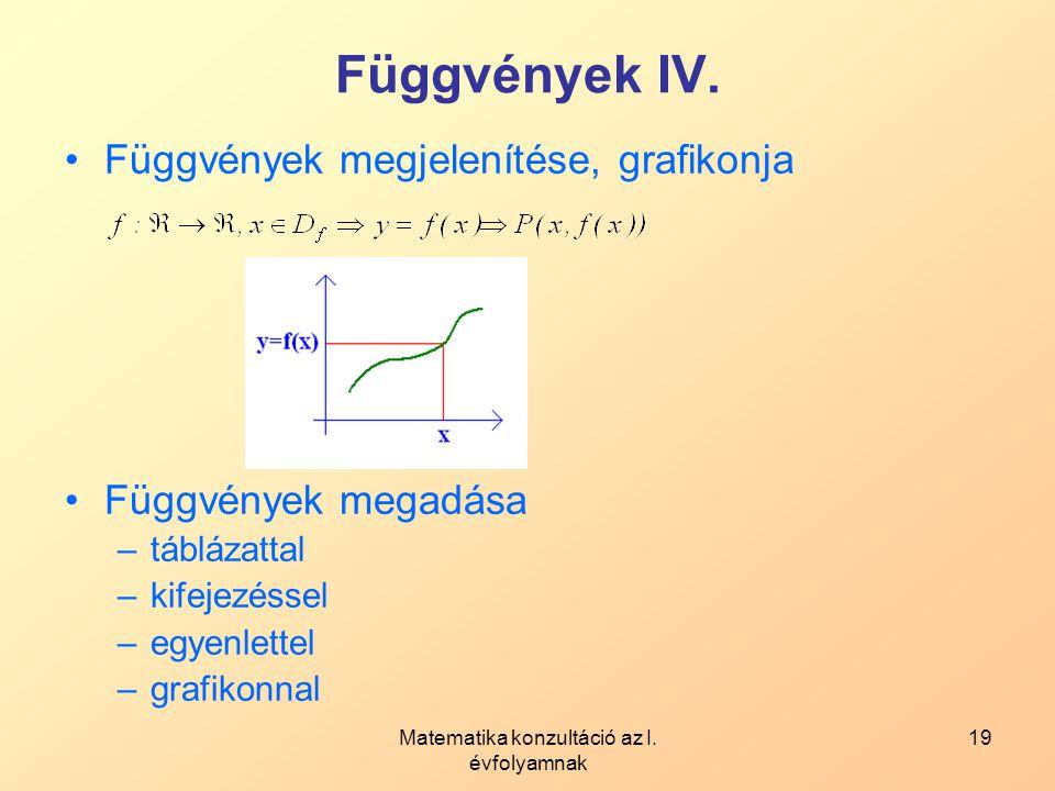Matematika konzultáció az I. évfolyamnak 19 Függvények IV. Függvények megjelenítése, grafikonja Függvények megadása –táblázattal –kifejezéssel –egyenl