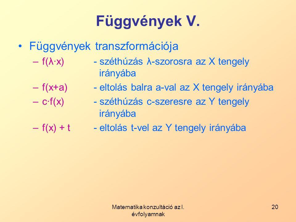 Matematika konzultáció az I. évfolyamnak 20 Függvények V. Függvények transzformációja –f(λ·x)- széthúzás λ-szorosra az X tengely irányába –f(x+a)- elt