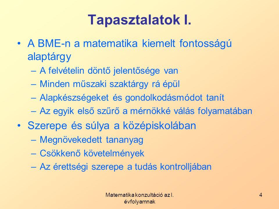 Matematika konzultáció az I. évfolyamnak 4 Tapasztalatok I. A BME-n a matematika kiemelt fontosságú alaptárgy –A felvételin döntő jelentősége van –Min