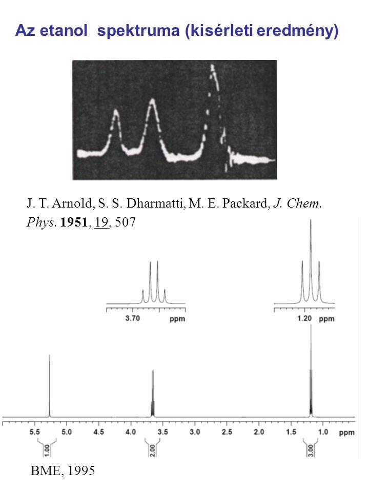 J. T. Arnold, S. S. Dharmatti, M. E. Packard, J. Chem. Phys. 1951, 19, 507 Az etanol spektruma (kisérleti eredmény) BME, 1995