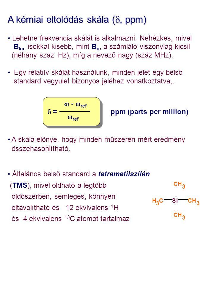 A kémiai eltolódás skála ( , ppm) Lehetne frekvencia skálát is alkalmazni. Nehézkes, mivel B loc isokkal kisebb, mint B o, a számláló viszonylag kics