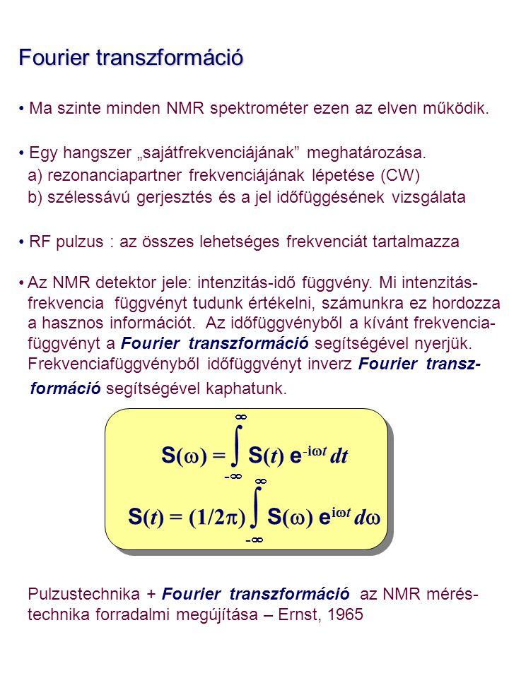 """Fourier transzformáció Ma szinte minden NMR spektrométer ezen az elven működik. Egy hangszer """"sajátfrekvenciájának"""" meghatározása. a) rezonanciapartne"""
