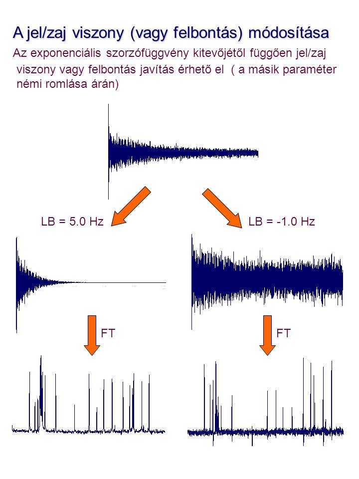 A jel/zaj viszony (vagy felbontás) módosítása Az exponenciális szorzófüggvény kitevőjétől függően jel/zaj viszony vagy felbontás javítás érhető el ( a