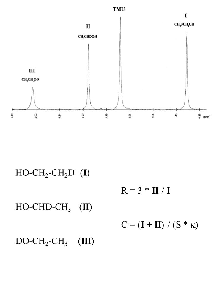 HO-CH 2 -CH 2 D (I) HO-CHD-CH 3 (II) DO-CH 2 -CH 3 (III) R = 3 * II / I C = (I + II) / (S *  )