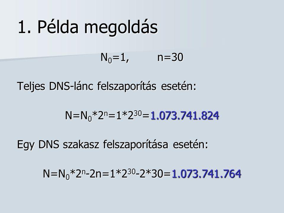 1. Példa megoldás N 0 =1, n=30 Teljes DNS-lánc felszaporítás esetén: N=N 0 *2 n =1*2 30 =1.073.741.824 Egy DNS szakasz felszaporítása esetén: N=N 0 *2