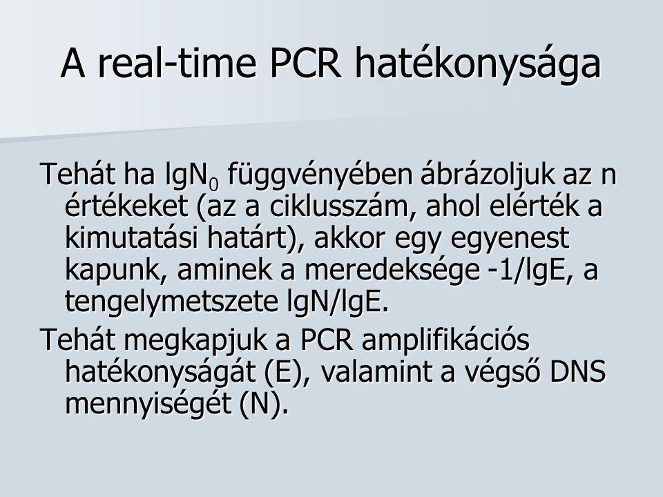 A real-time PCR hatékonysága Tehát ha lgN 0 függvényében ábrázoljuk az n értékeket (az a ciklusszám, ahol elérték a kimutatási határt), akkor egy egye