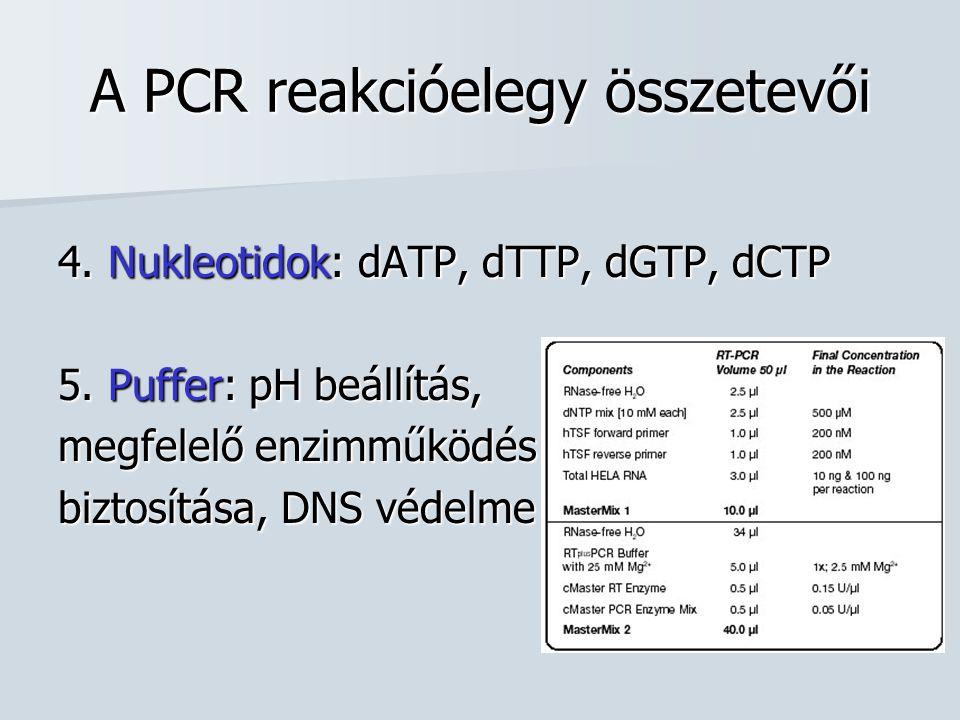 A PCR reakcióelegy összetevői 4. Nukleotidok: dATP, dTTP, dGTP, dCTP 5. Puffer: pH beállítás, megfelelő enzimműködés biztosítása, DNS védelme
