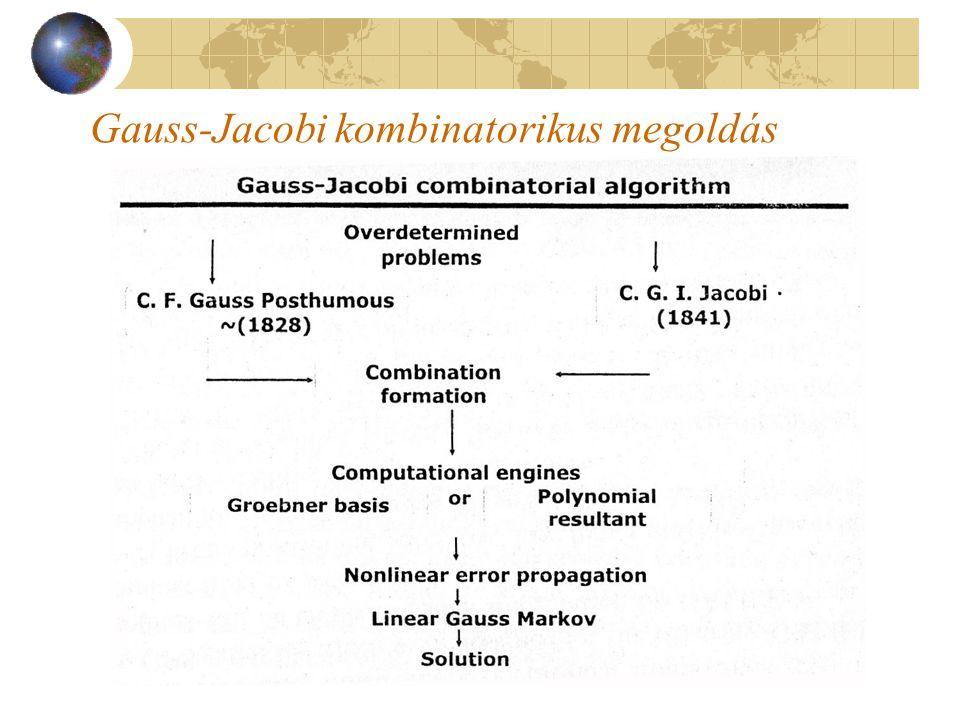 Gauss-Jacobi kombinatorikus megoldás